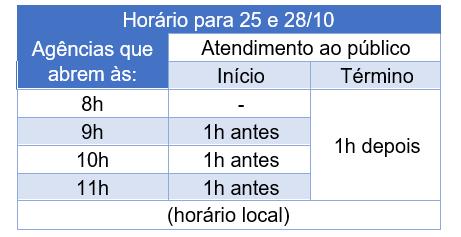 Horário-Agências